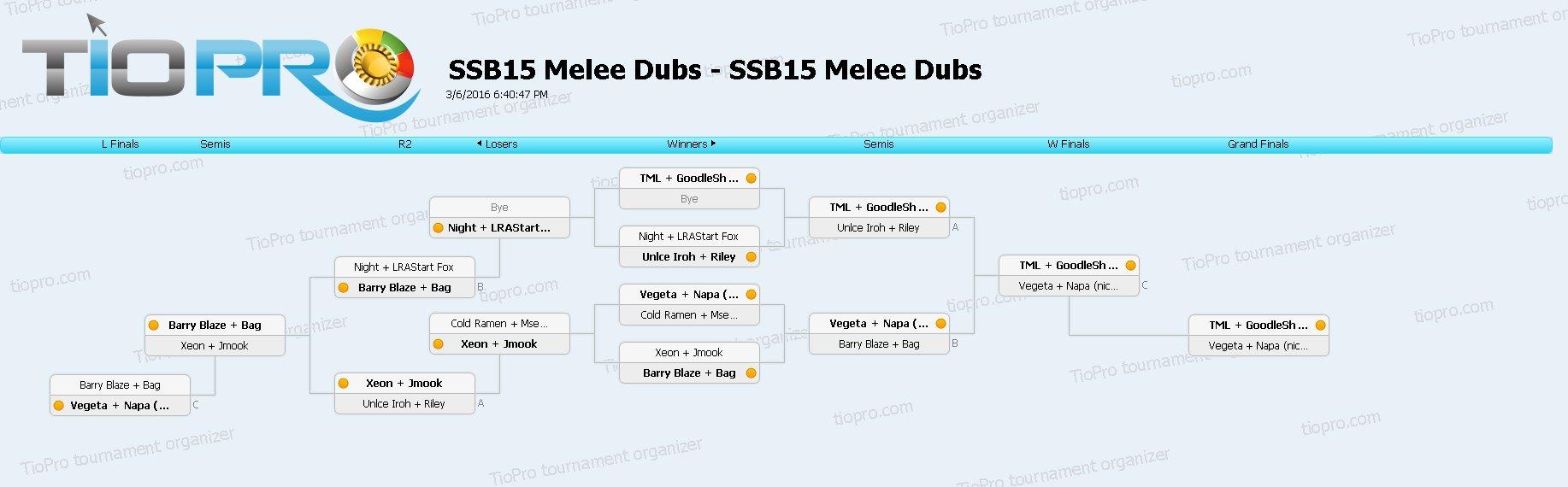 SSB15 Melee Teams