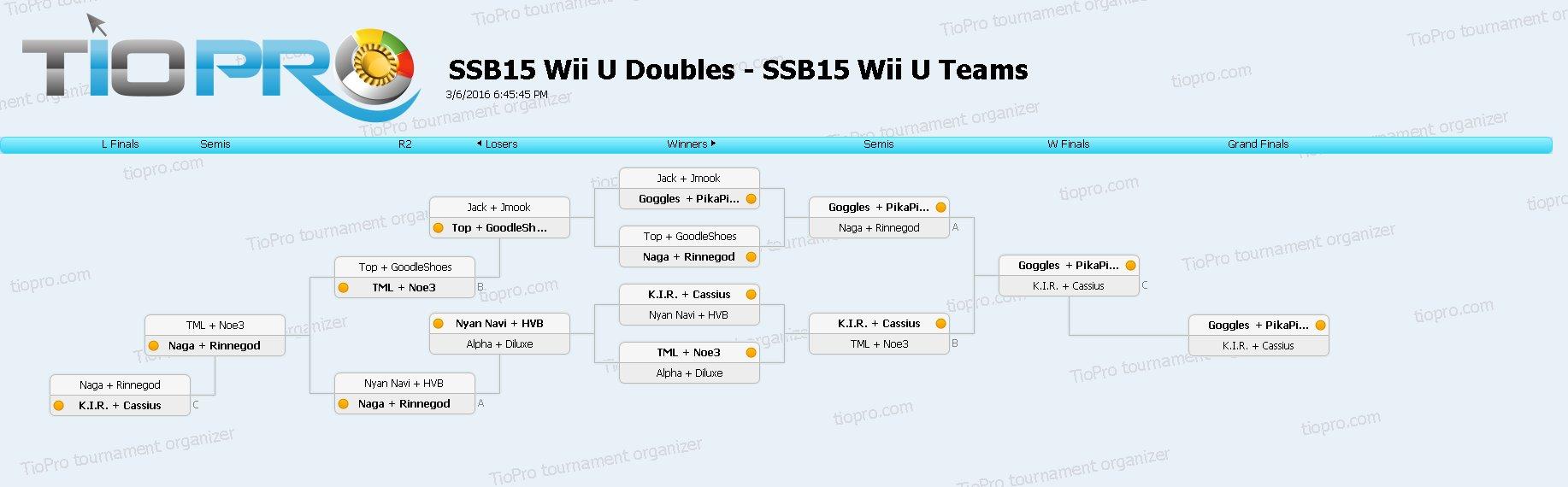 SSB15 Wii U Teams