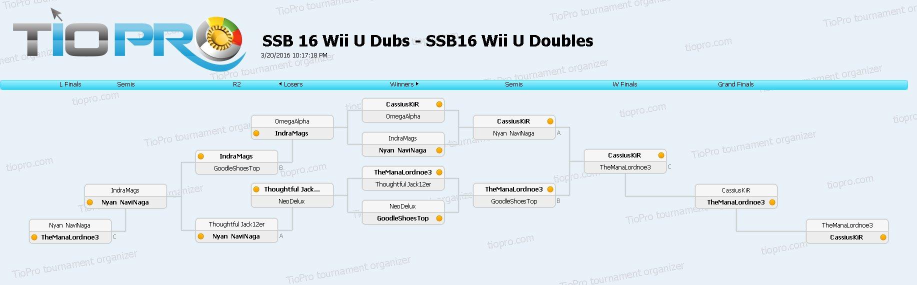 SSB16 Wii U Doubles