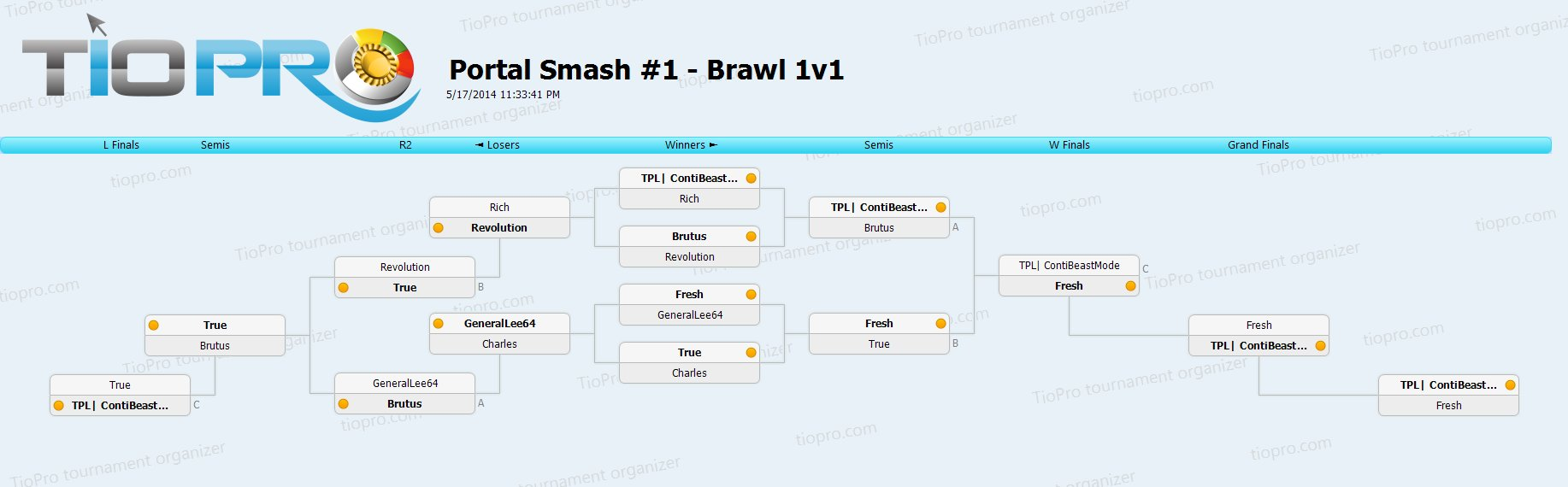 Portal Smash :: Brawl 1v1
