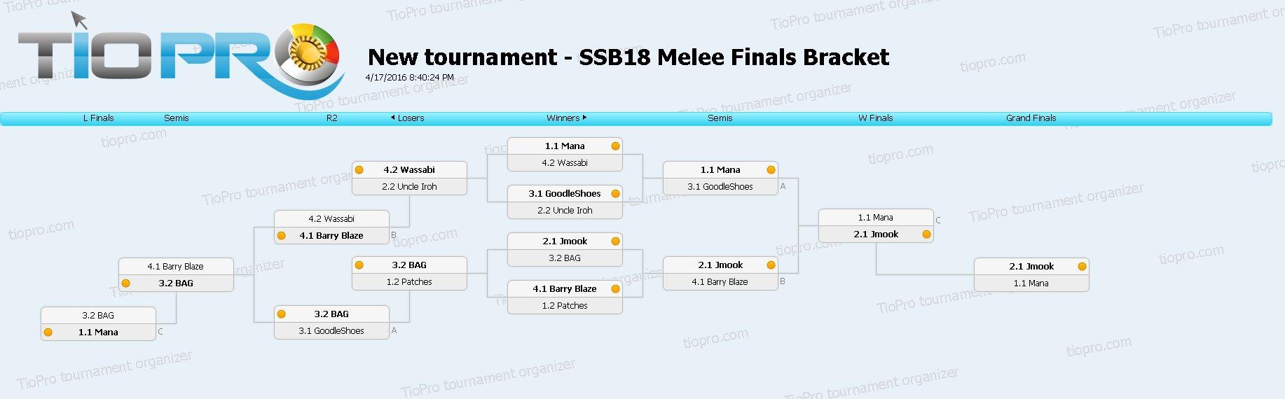 SSB18 Melee Finals Bracket