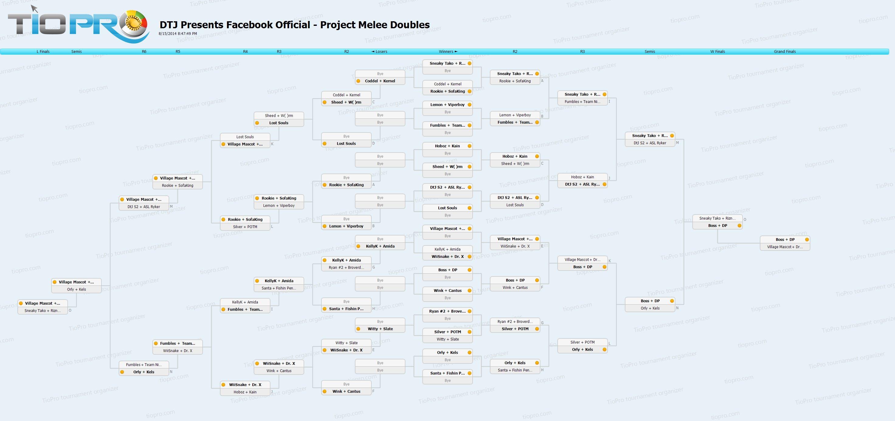 DtJ Presents: Facebook Official - Project M Doubles