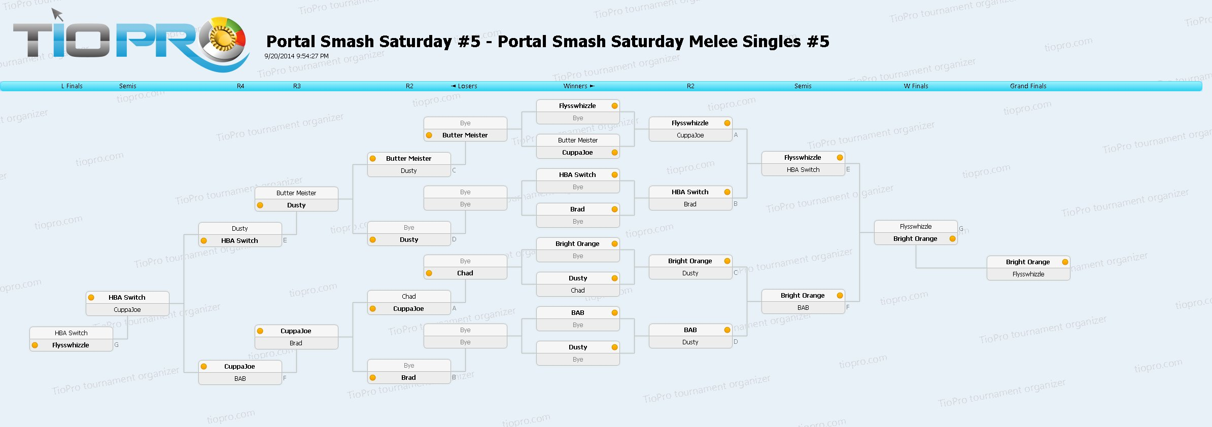Portal Smash Saturday Melee Singles #5