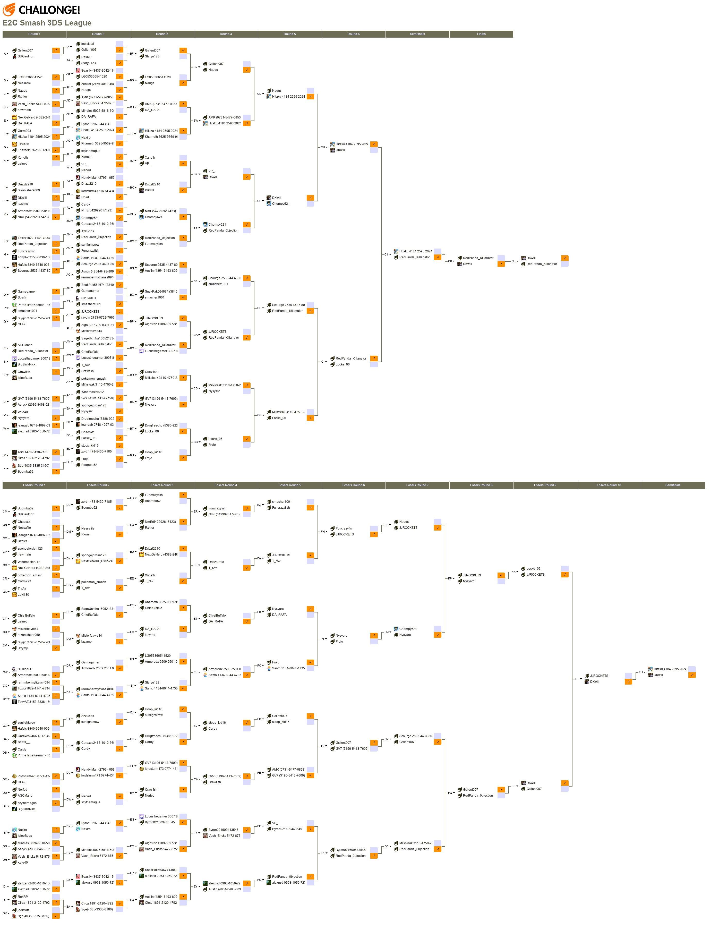 E2C Smash 3DS League Week 1