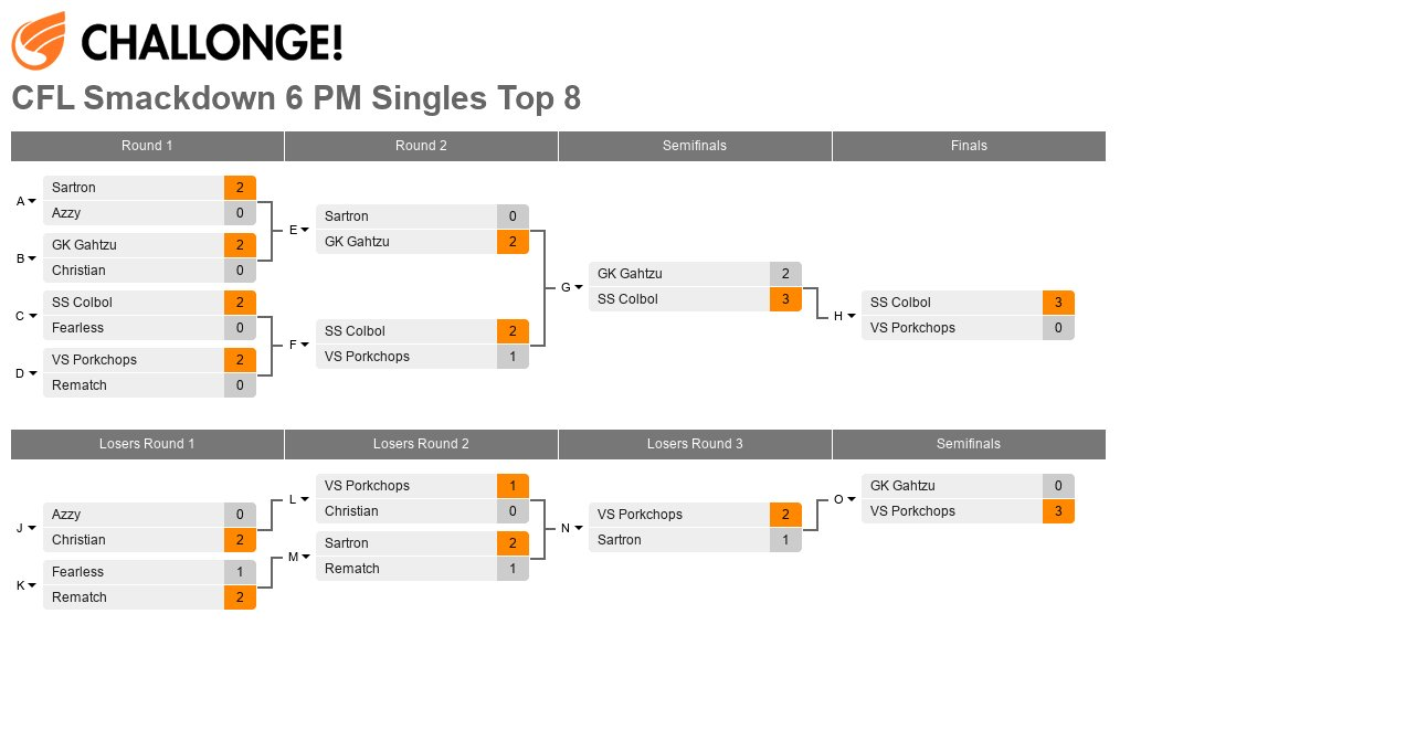 CFL Smackdown Monthly 6 10/25/14: PM Singles Top 8