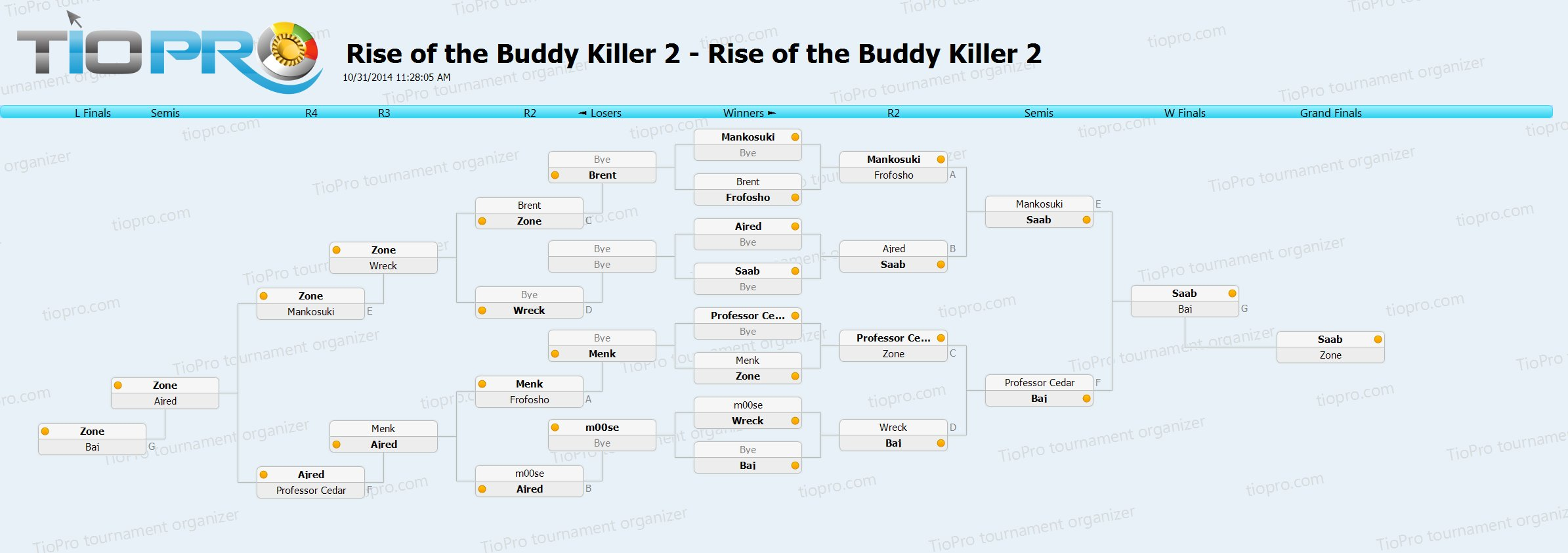 Rise of the Buddy Killer 2
