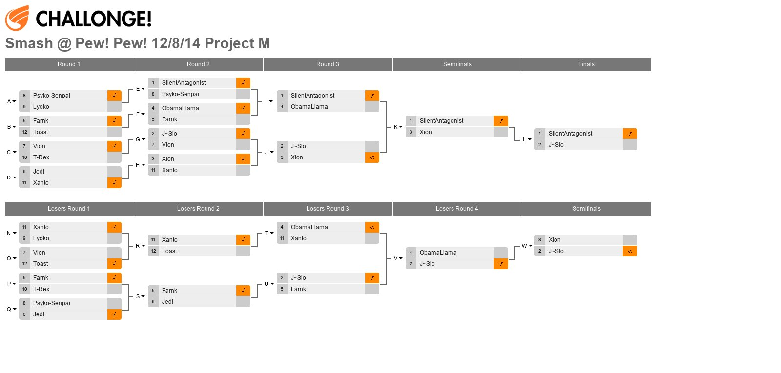 Smash @ Pew! Pew! 12/8/14 Project M