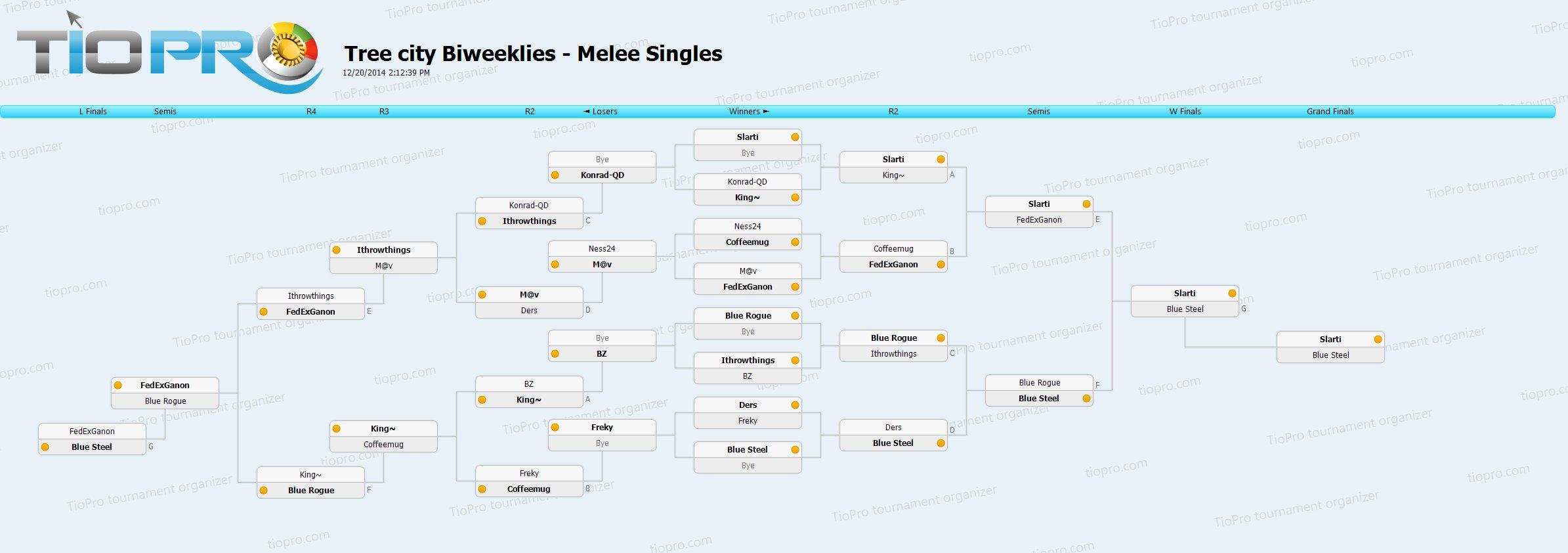 Tree City Weeklies 3 - Melee Singles