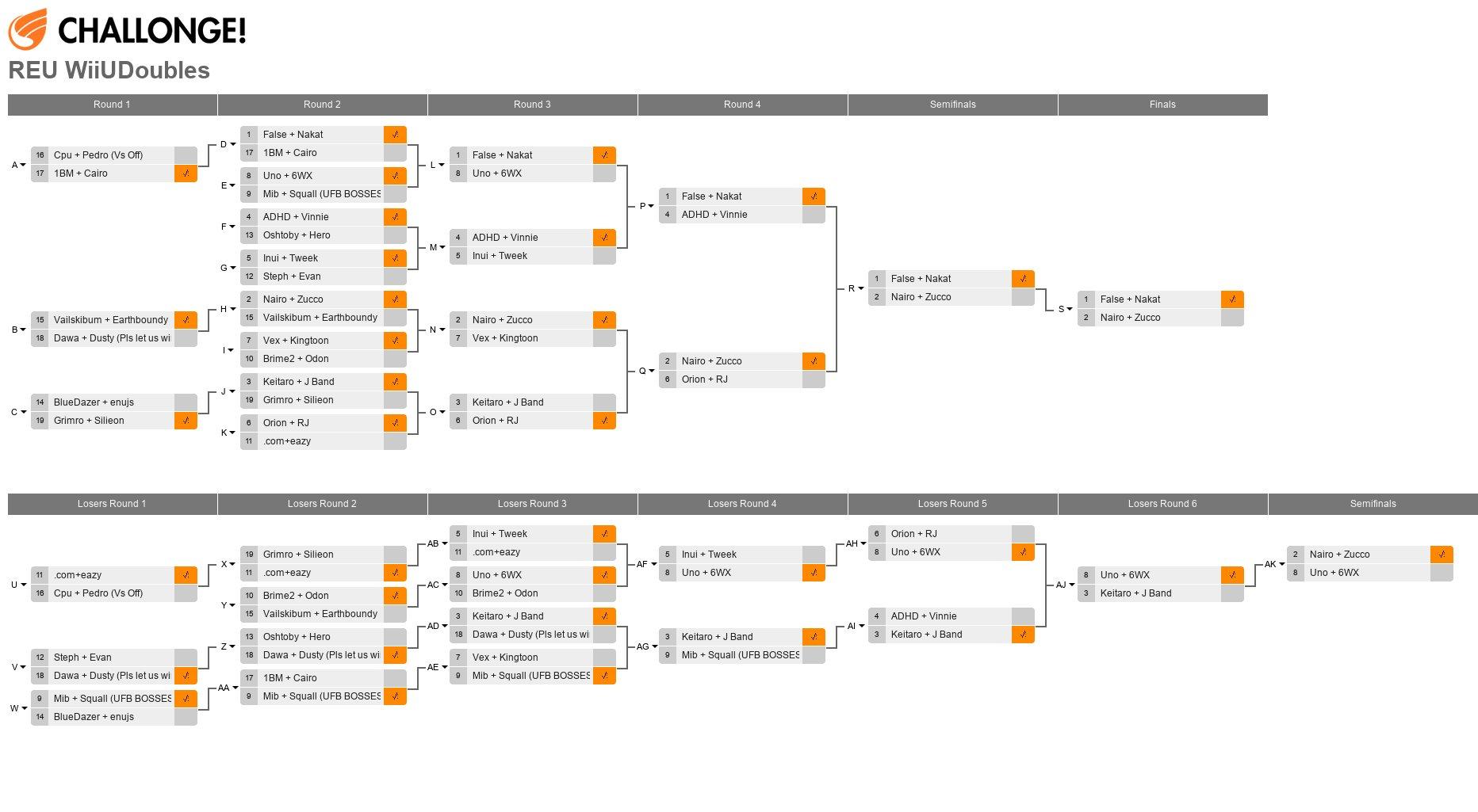 Roll Em Up Smash 4 Doubles (19 teams)