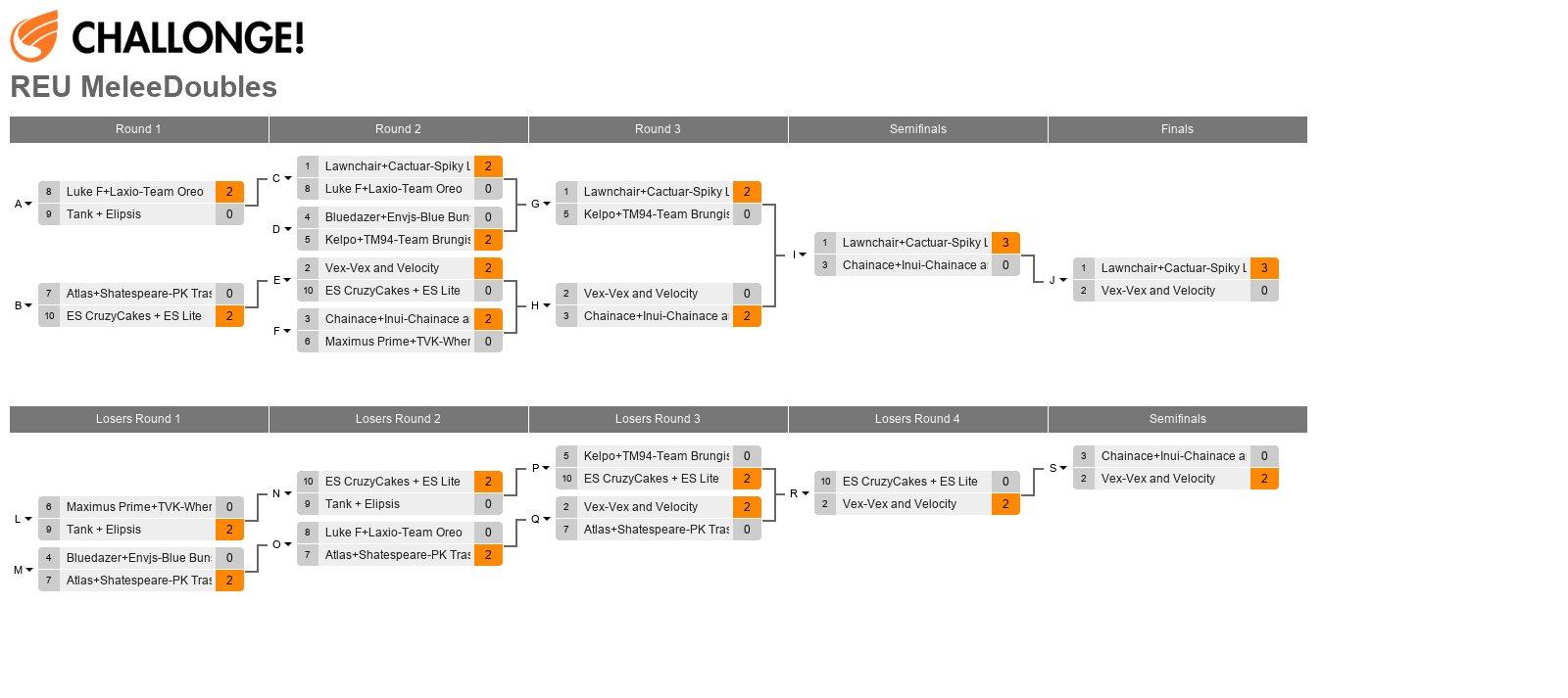 Rol Em Up Melee Doubles (10 Teams)