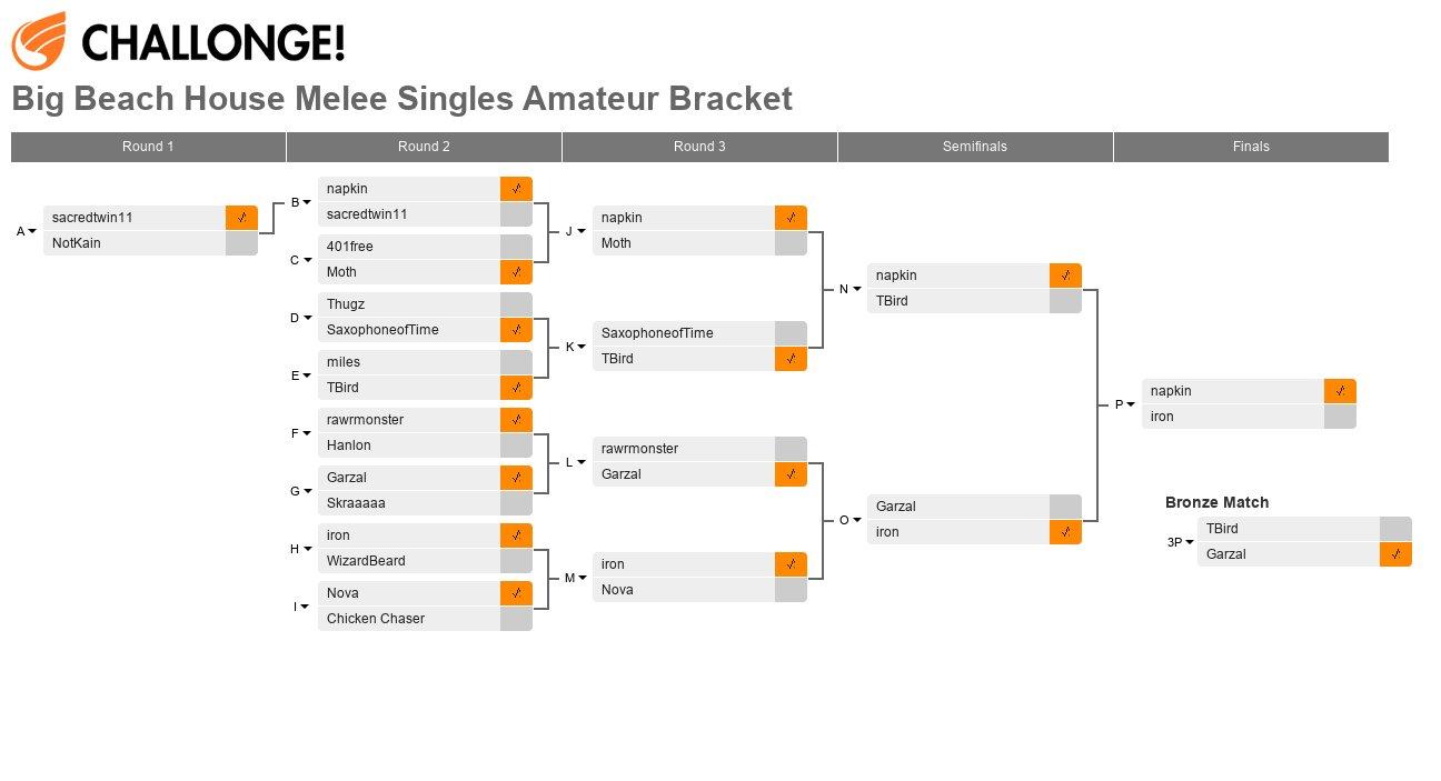 Big Beach House Melee Singles Amateur Bracket