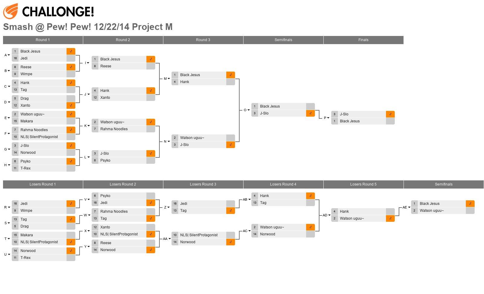 Smash @ Pew! Pew! 12/22/14 Project M