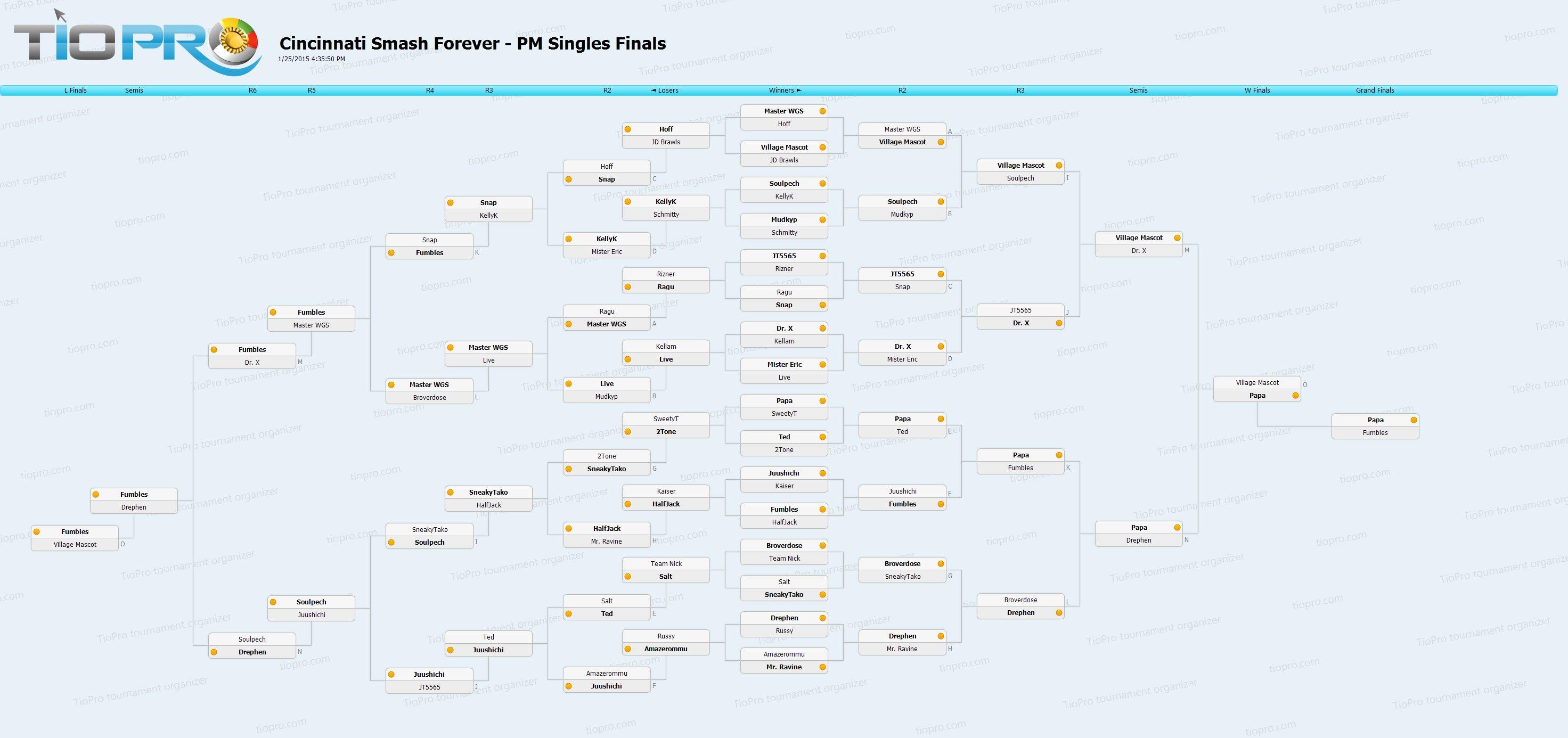 Cincinnati Smash Forever - PM Singles Finals