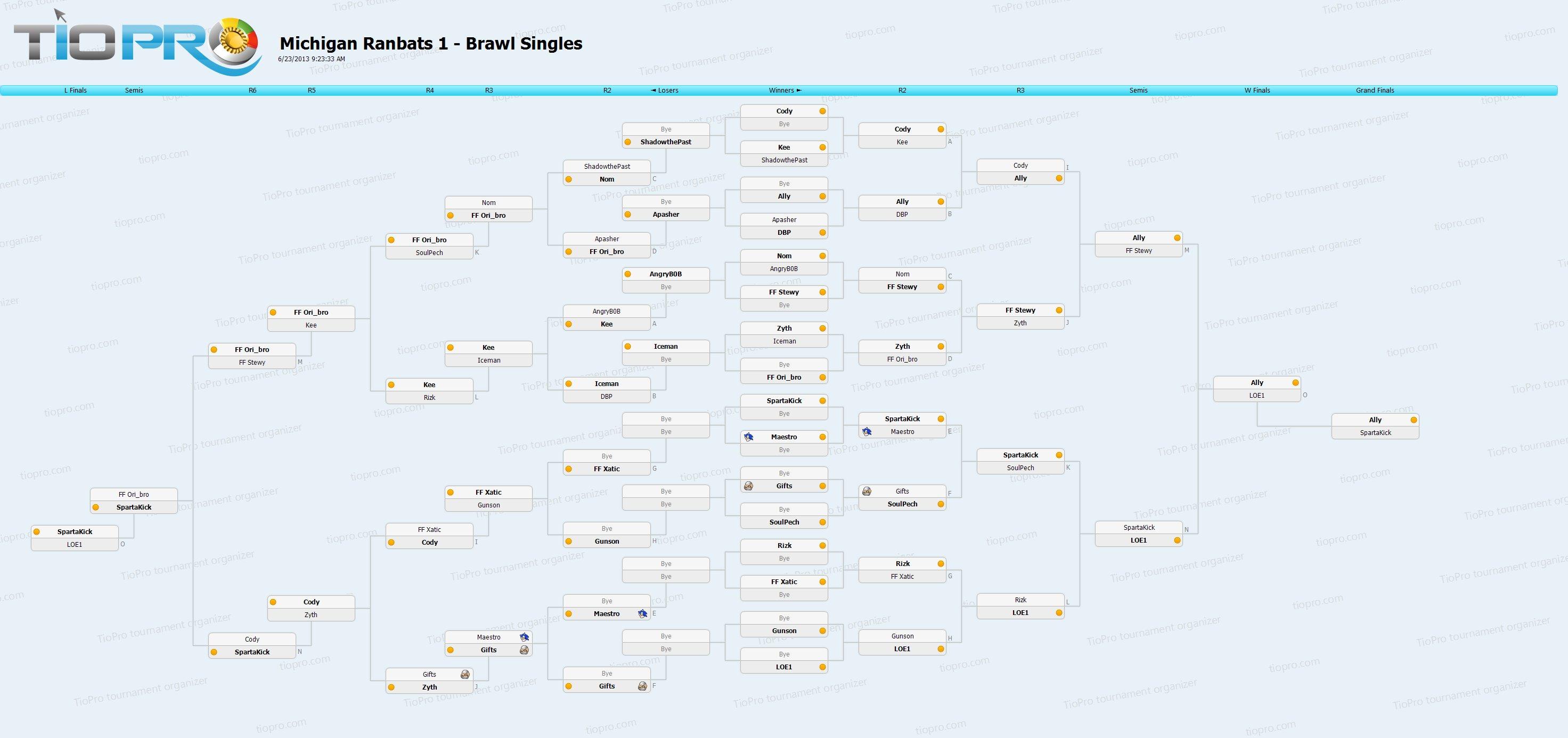 Michigan Ranbats 1 - Brawl Singles