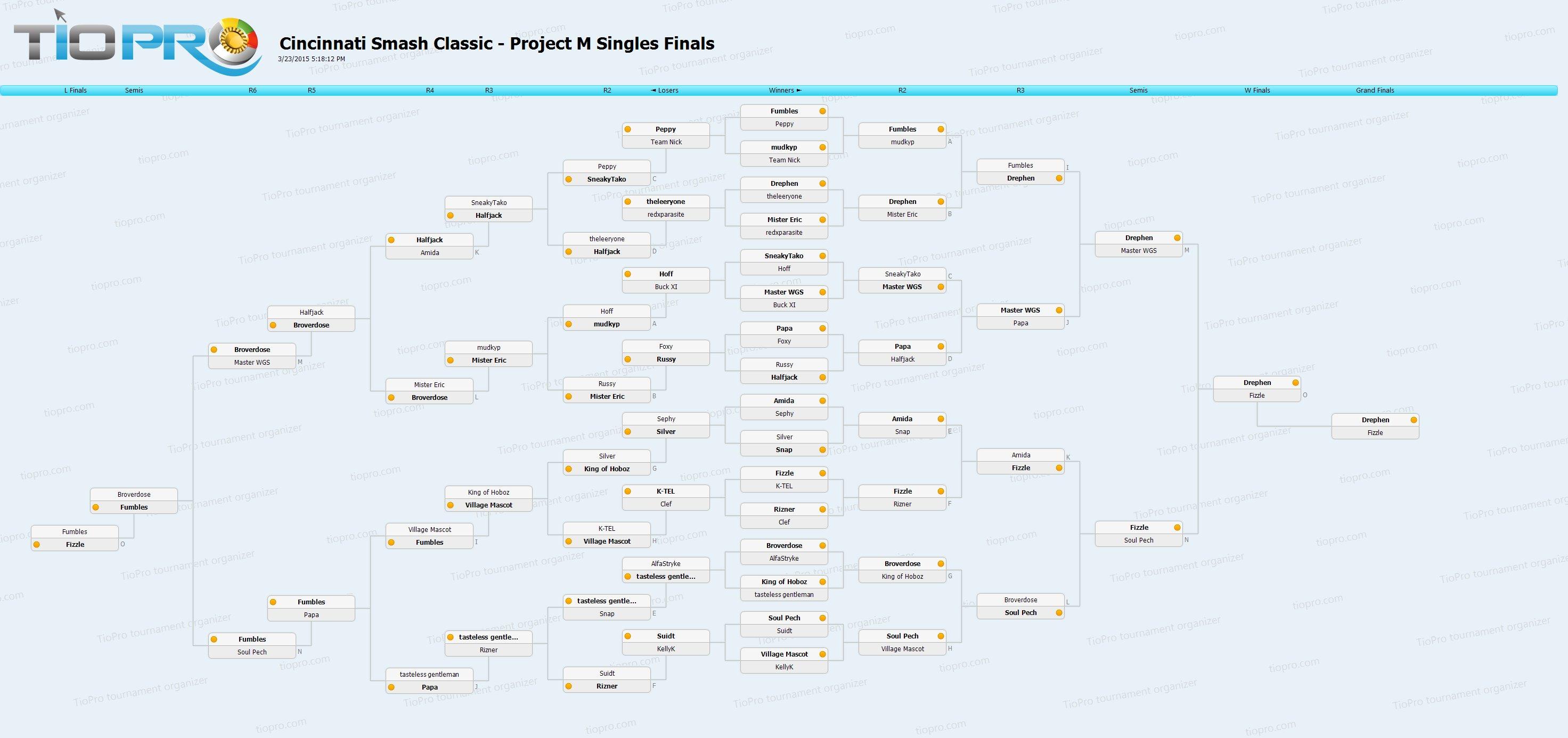 Cincinnati Smash Classic - Project M Singles Finals