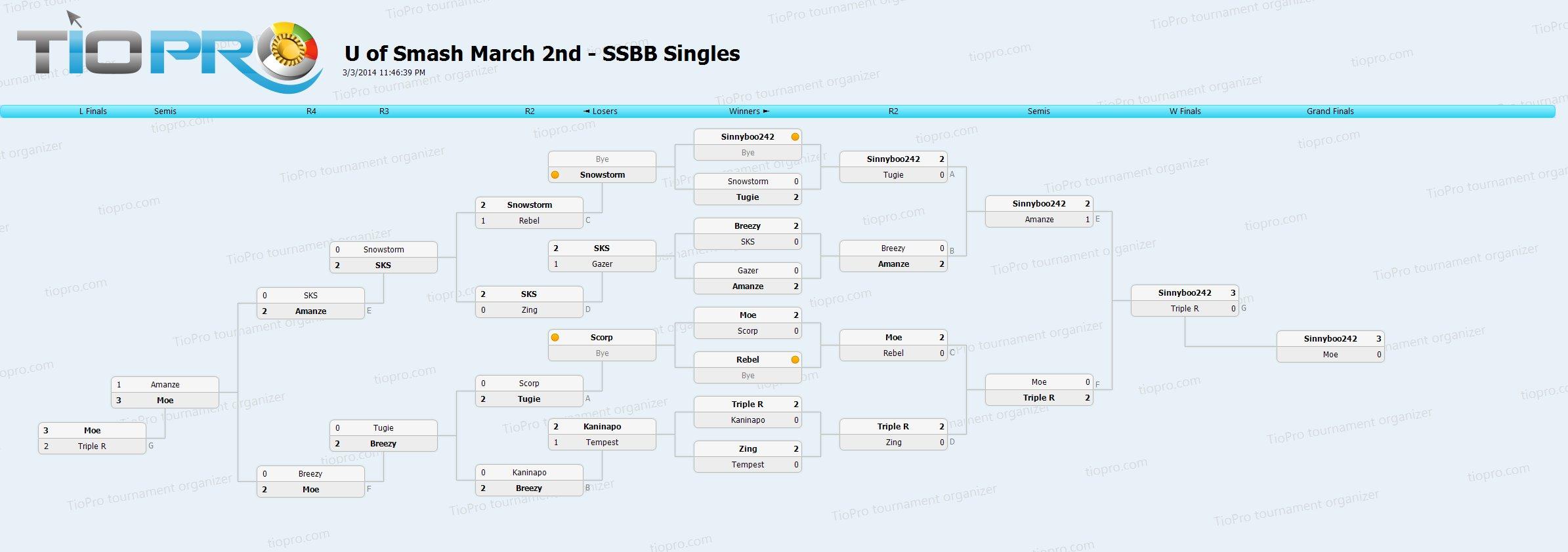 U of M Triweekly (March 2nd, 2014) SSBB Singles Bracket