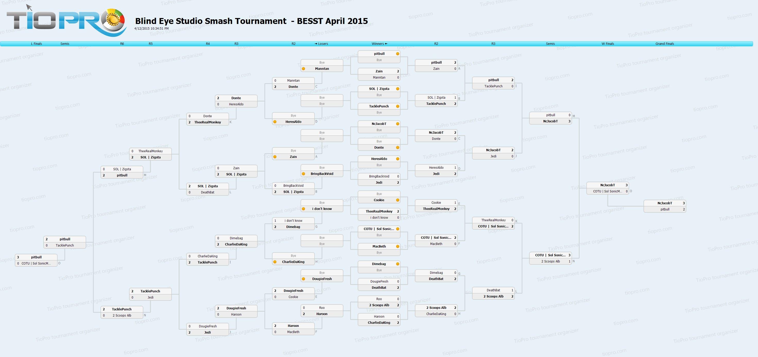 Blind Eye Studio Smash Tournament (BESST) April 2015