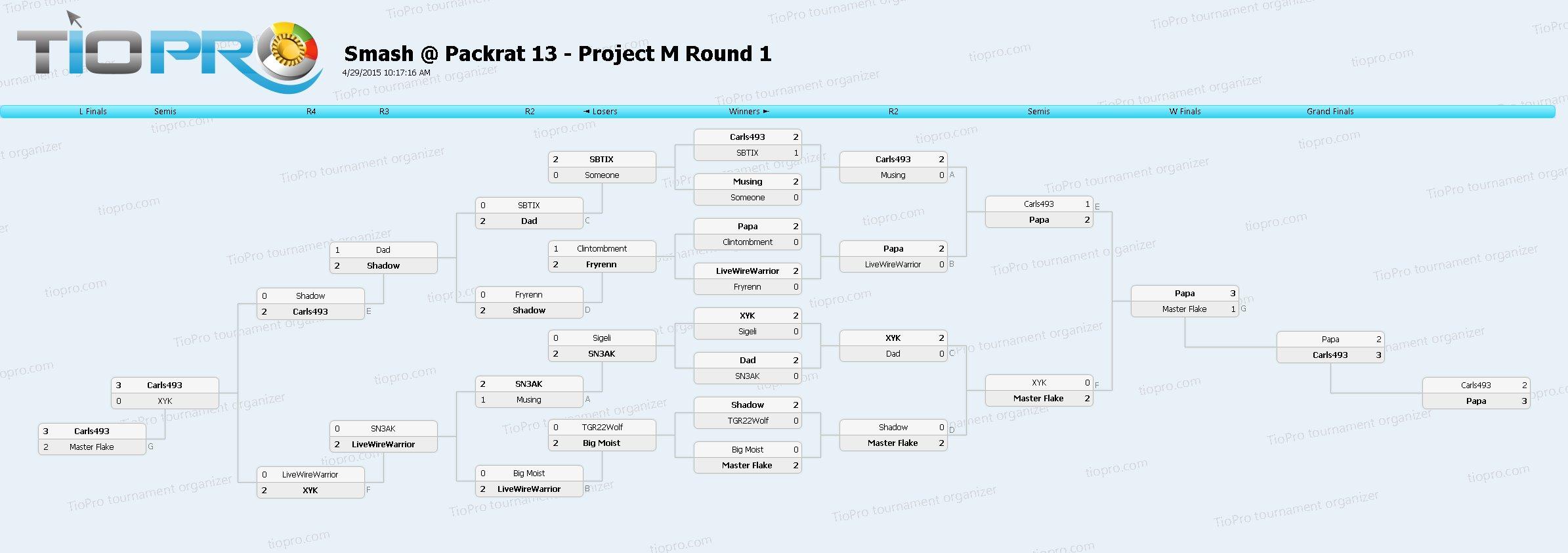 Smash @ Packrat 13 Project M