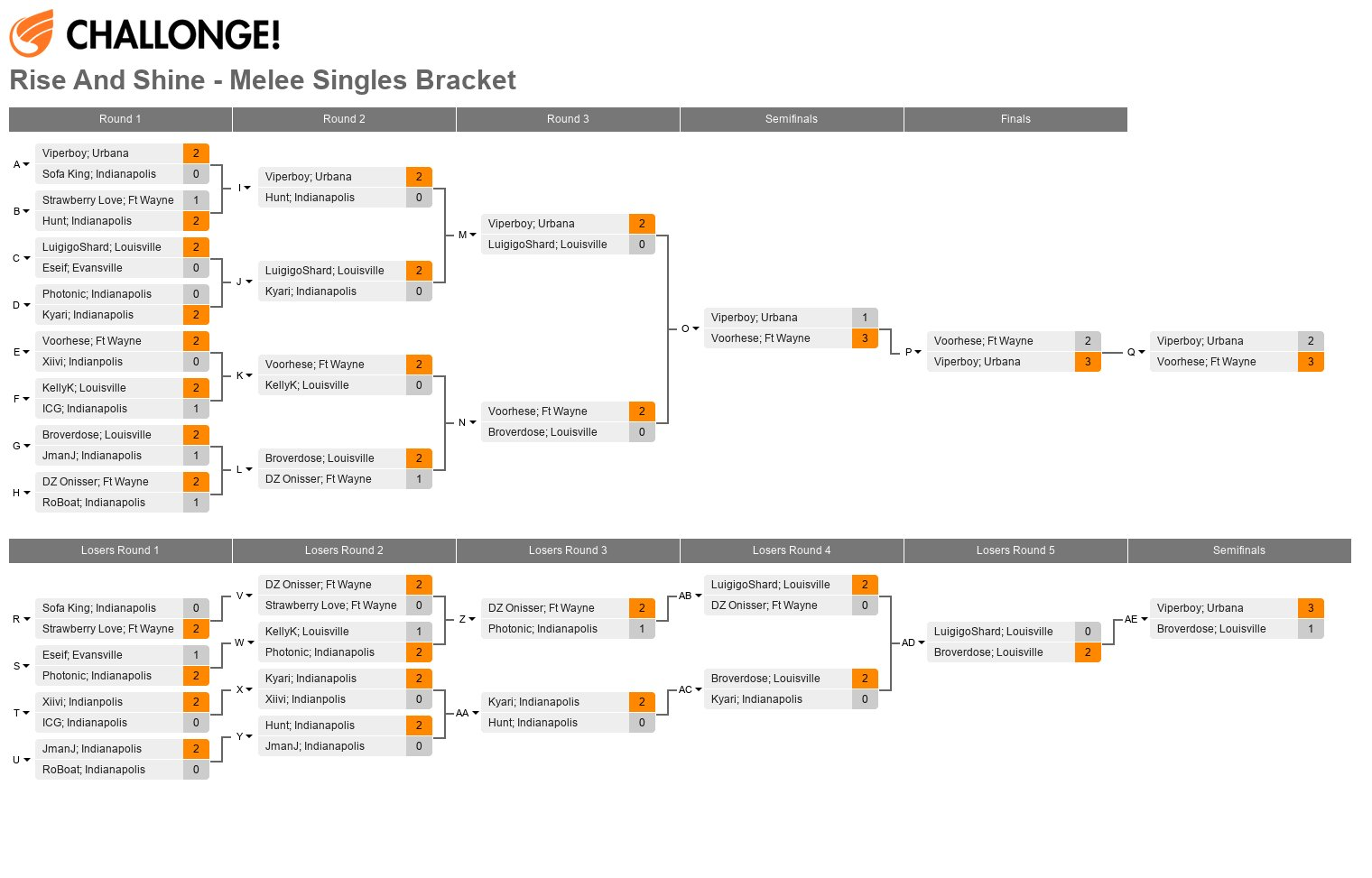 Early Bird Special II: Rise And Shine - Melee Singles Bracket