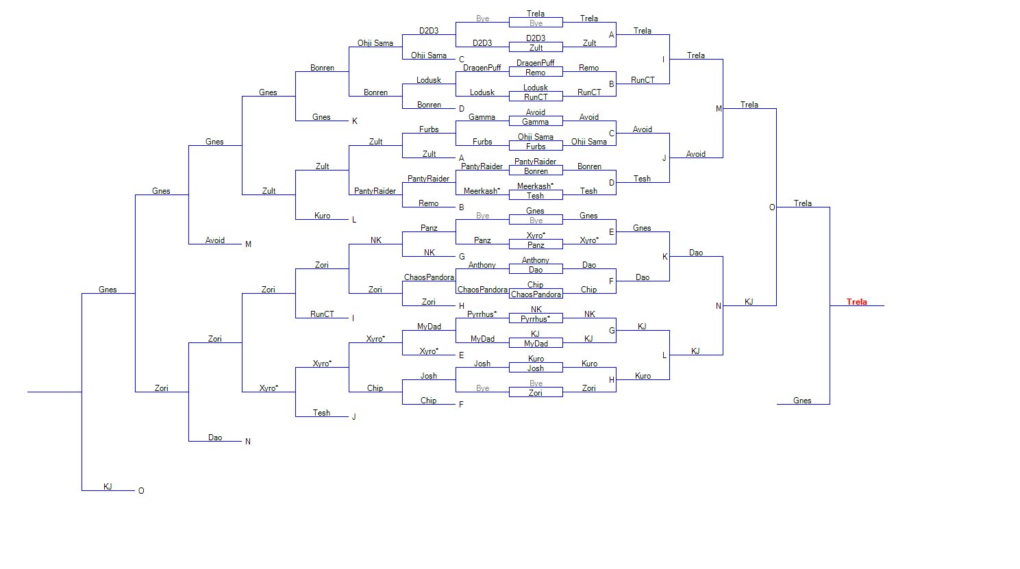 Smash WiiU 1vs1 @ Dragon's Den (29 entrants)