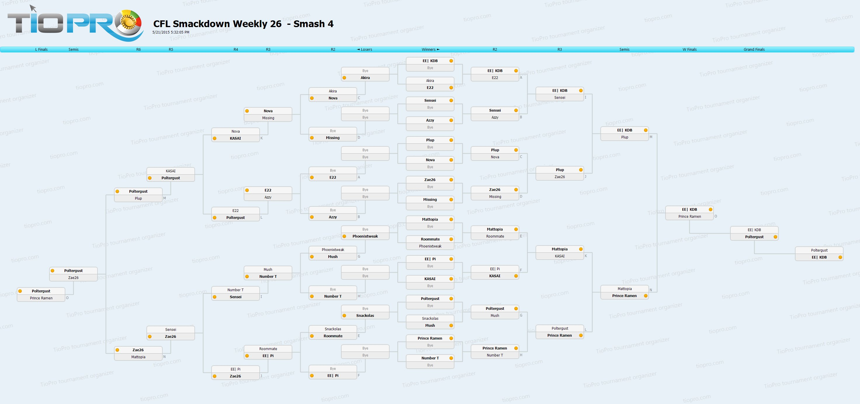CFL Smackdown Weekly 26 4/21/15: Smash 4 Singles