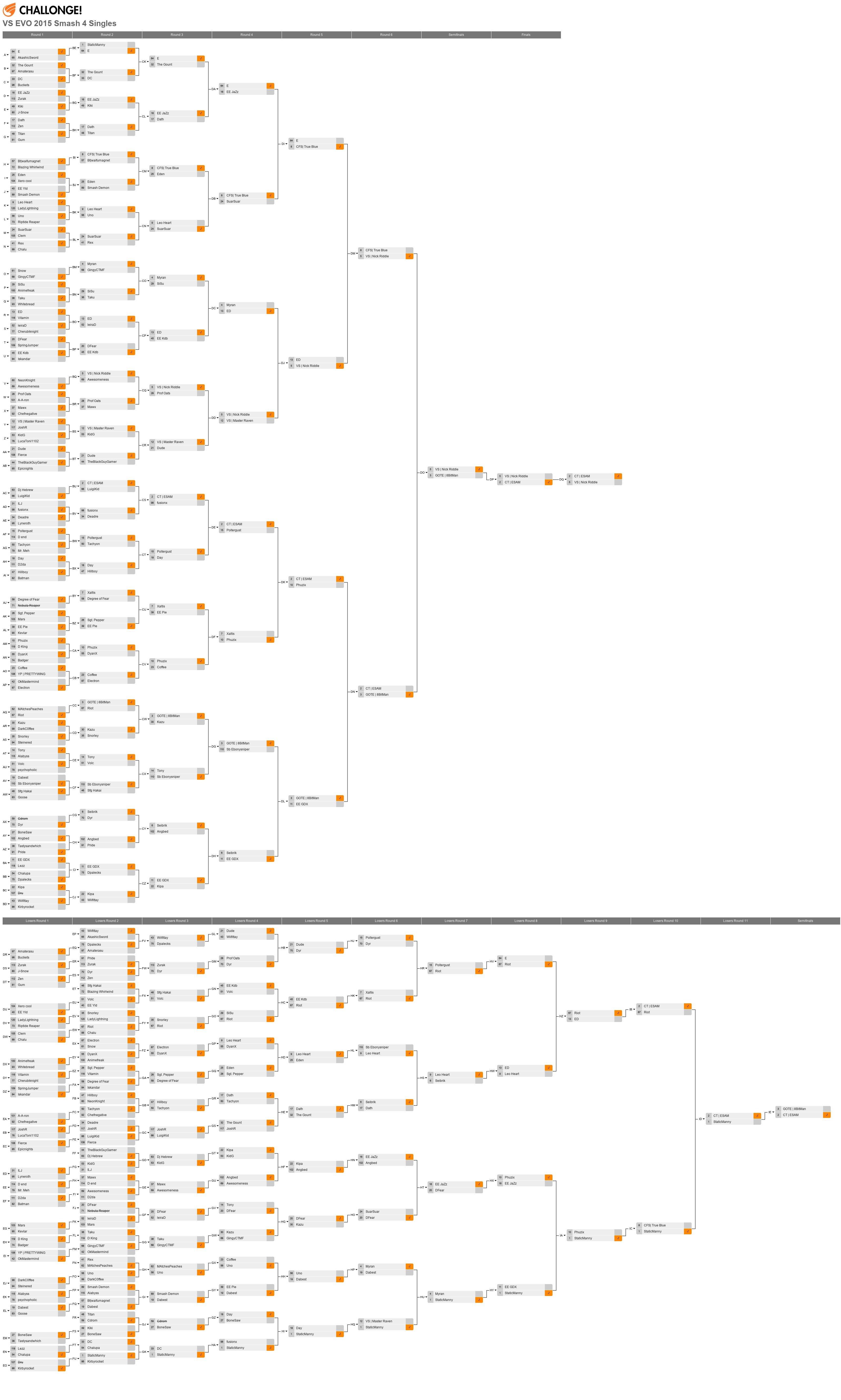 2015 Versus EVO Qualifier Smash 4 Singles