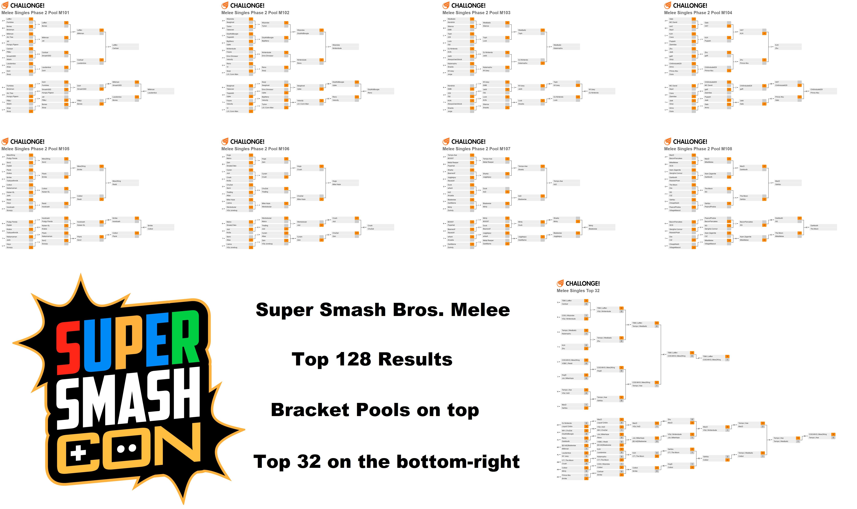 Super Smash Con: Melee Singles Top 128