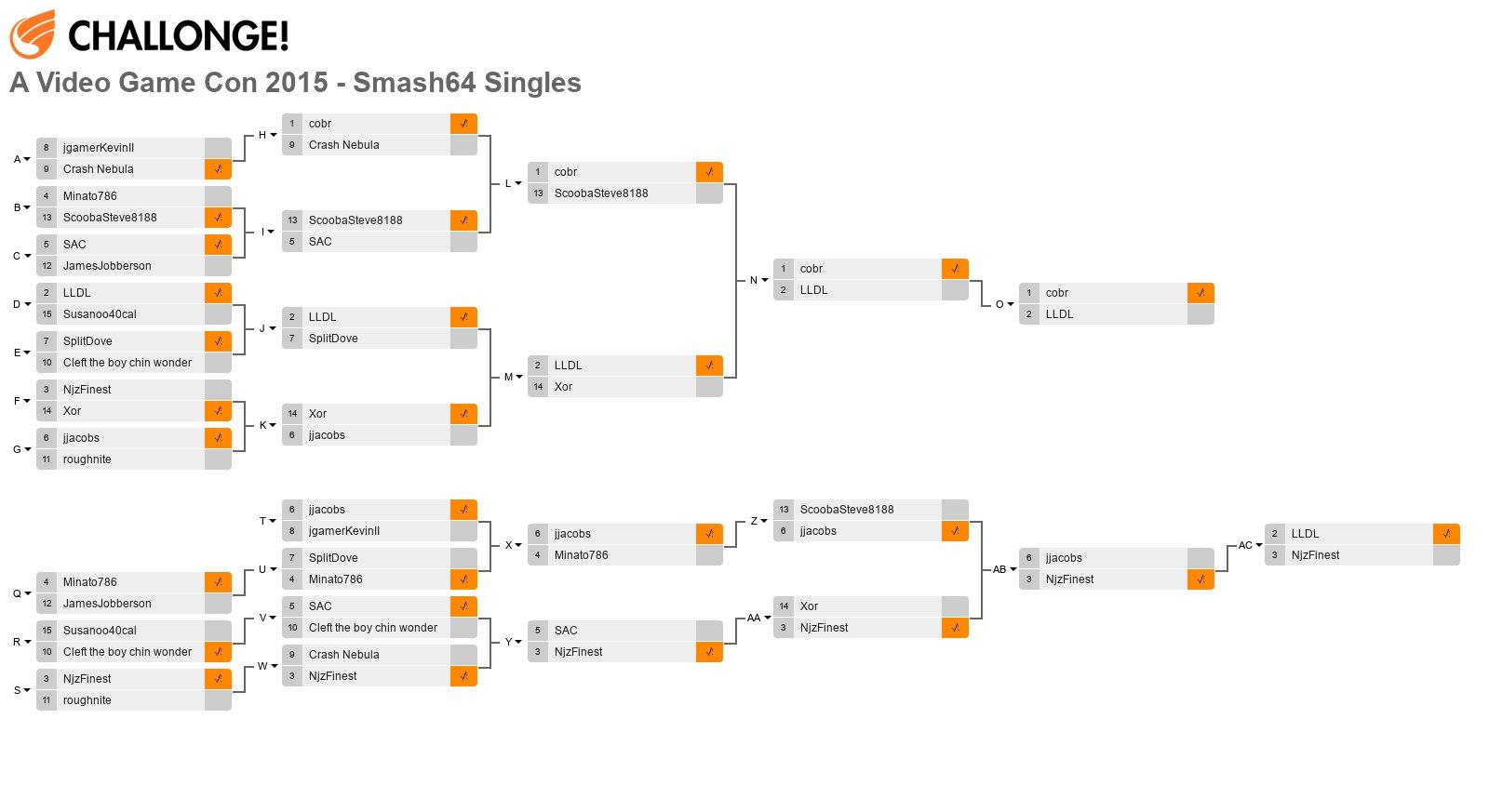 A Video Game Con 2015 - Smash64 Singles