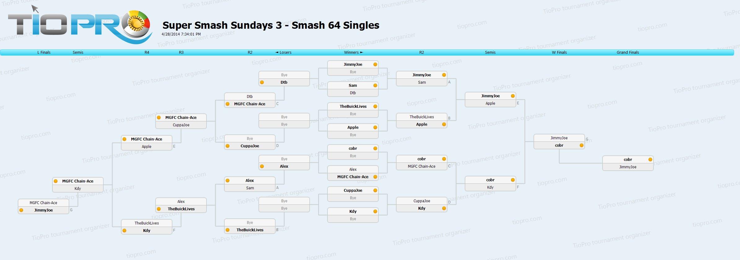 Super Smash Sundays East Coast # 3 - 64 Singles