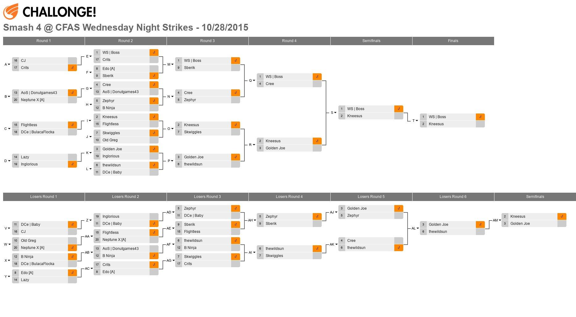 Smash 4 @ CFAS Wednesday Night Strikes - 10/28/2015