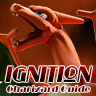 Ignition - In-Depth Breakdown and Guide to Charizard
